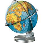 Voir les Globes Techniques